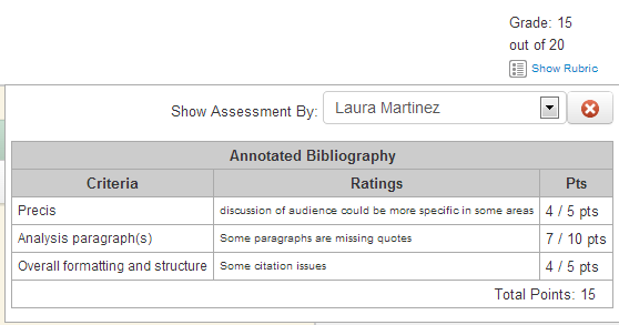 Annotated bibliography rubric mla